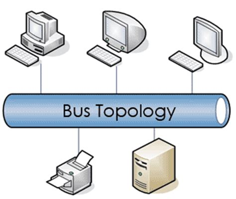Essay about computer and technology software